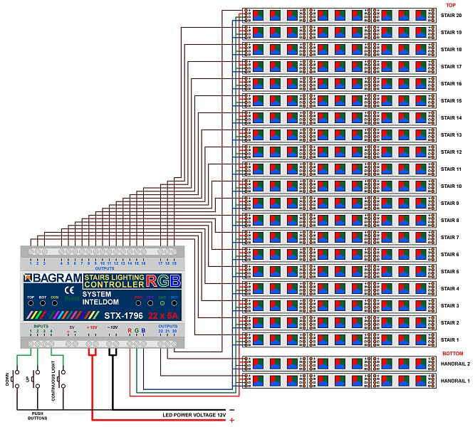 Stairs Lighting Controller Color RGB